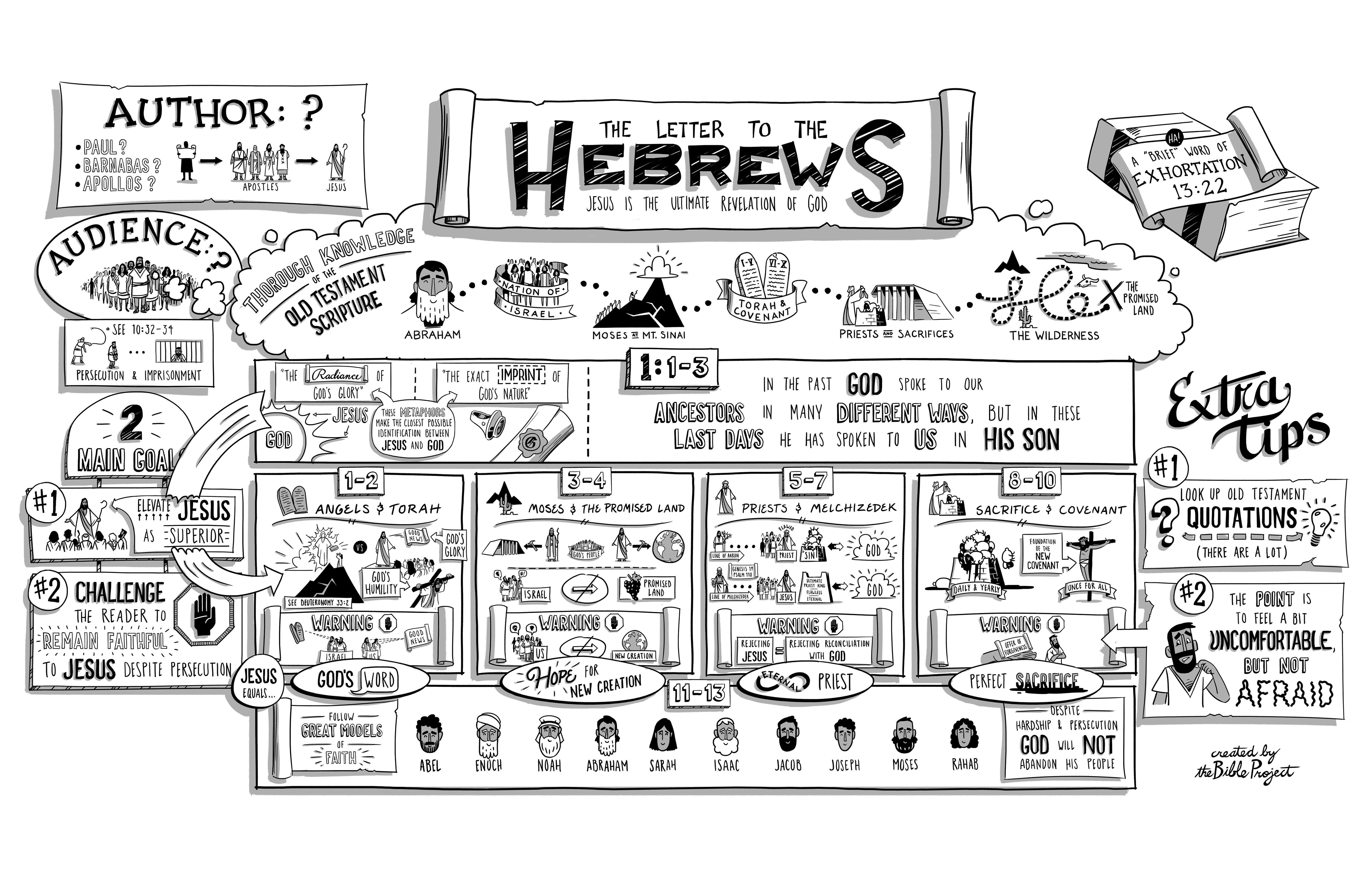 Hebräer 2:5-13 – Christus unser Vorreiter