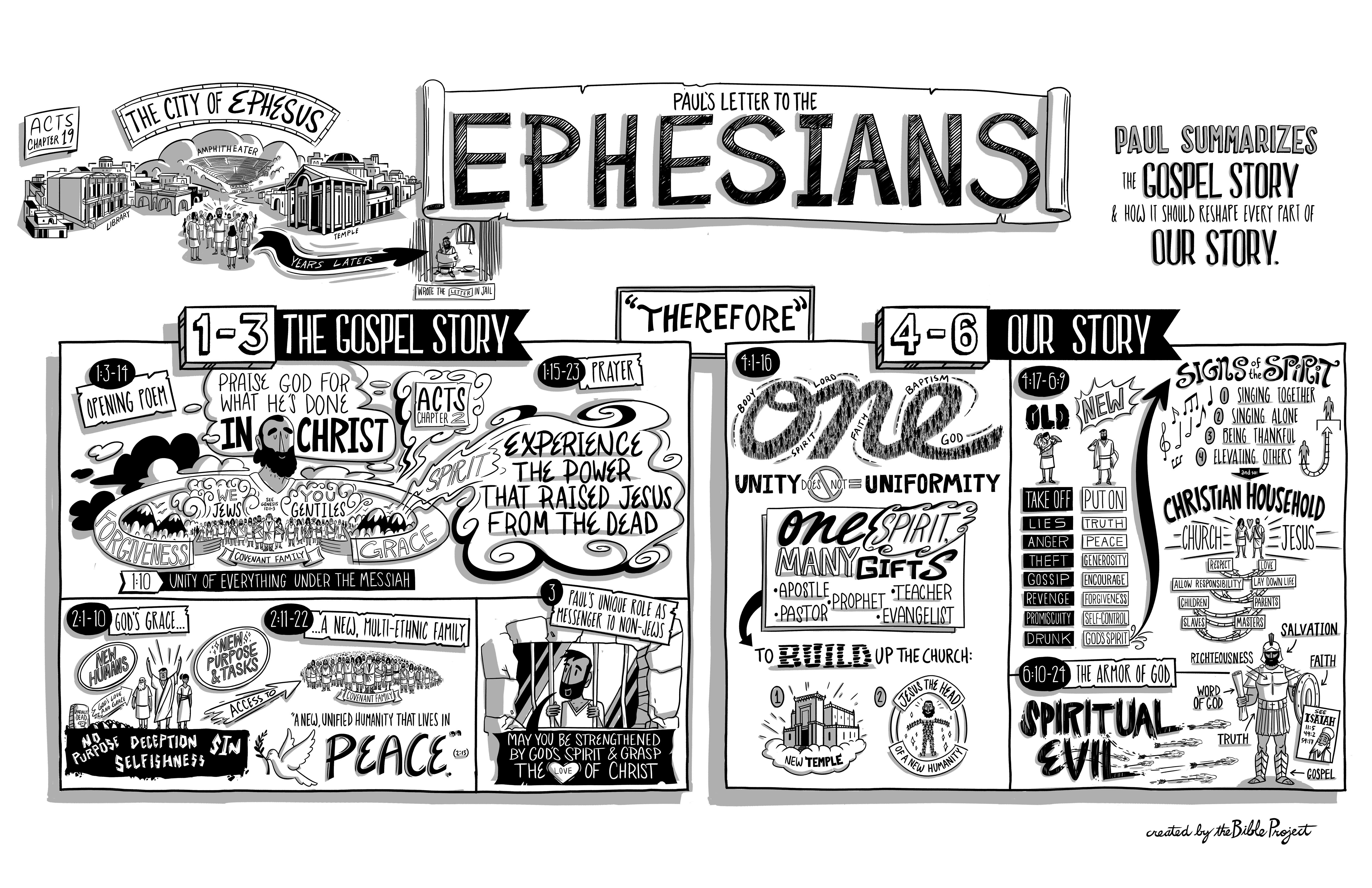 Epheser 1:1-3 – Reich gemacht durch Jesus Christus
